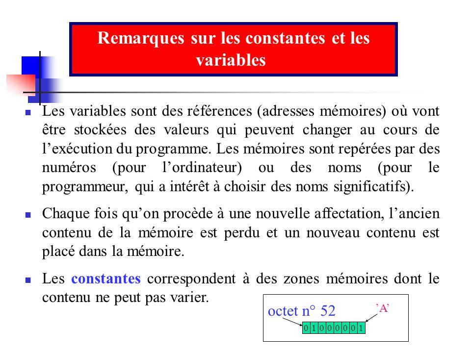 Les variables sont des références (adresses mémoires) où vont être stockées des valeurs qui peuvent changer au cours de lexécution du programme. Les m