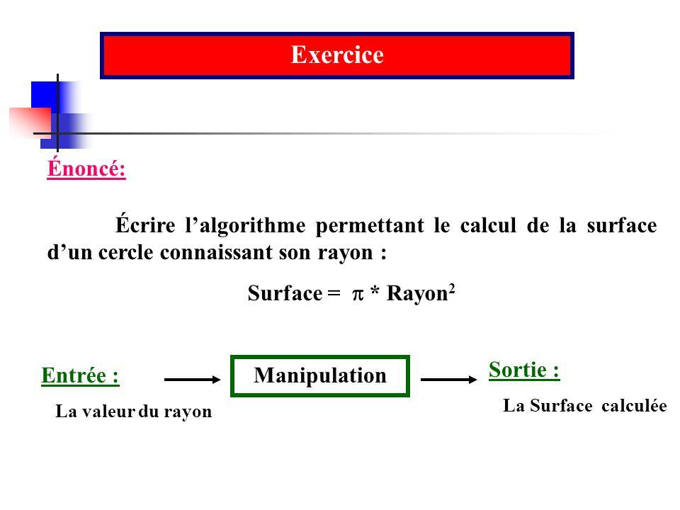 Exercice Énoncé: Écrire lalgorithme permettant le calcul de la surface dun cercle connaissant son rayon : Surface = * Rayon 2 Manipulation Entrée : La