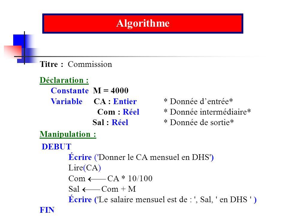 Titre : Commission Déclaration : Constante M = 4000 Variable CA : Entier * Donnée dentrée* Com : Réel * Donnée intermédiaire* Sal : Réel * Donnée de s