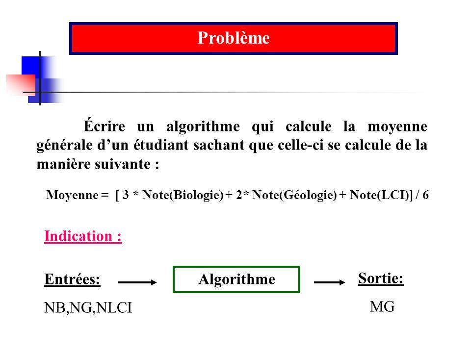 Problème Écrire un algorithme qui calcule la moyenne générale dun étudiant sachant que celle-ci se calcule de la manière suivante : Moyenne = [ 3 * No