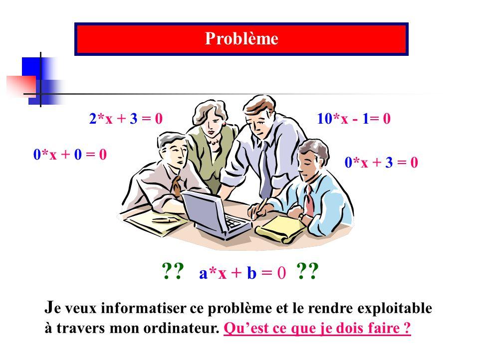 Problème J e veux informatiser ce problème et le rendre exploitable à travers mon ordinateur. Quest ce que je dois faire ? 2*x + 3 = 0 0*x + 3 = 0 0*x