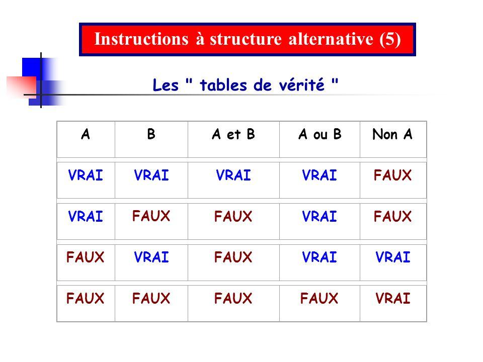 ABA et BA ou BNon A VRAI FAUX VRAIFAUX VRAIFAUX VRAIFAUXVRAI FAUX VRAI Instructions à structure alternative (5) Les