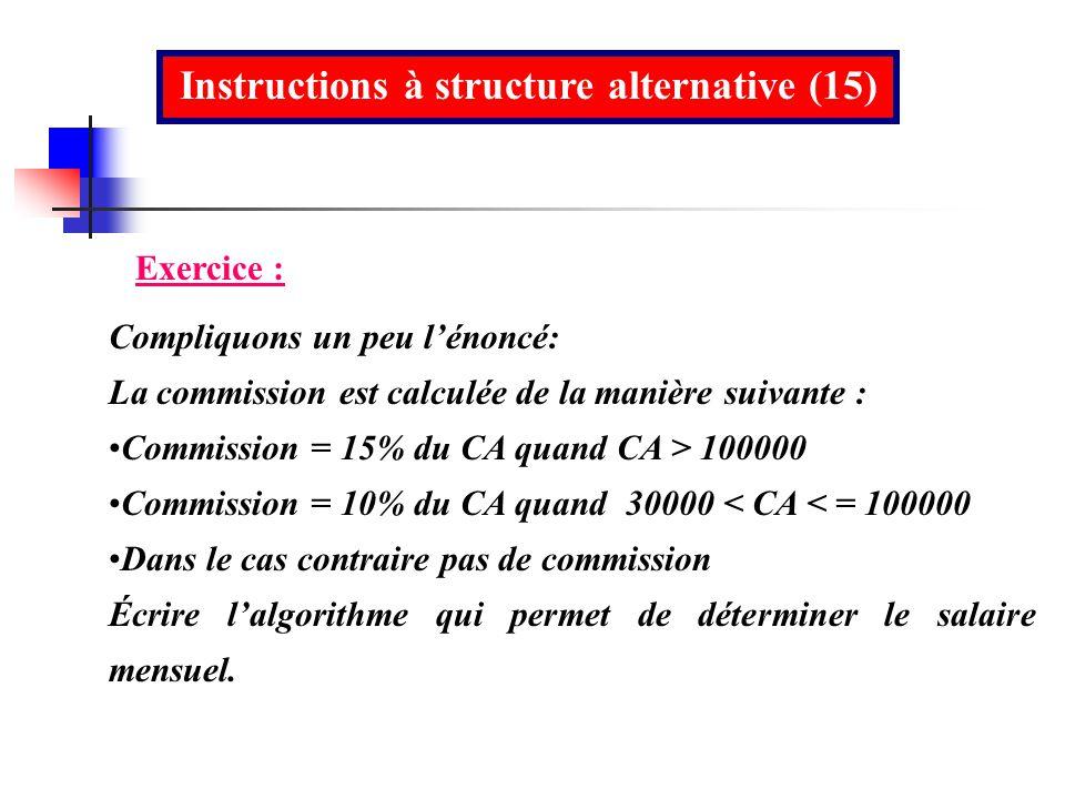 Instructions à structure alternative (15) Exercice : Compliquons un peu lénoncé: La commission est calculée de la manière suivante : Commission = 15%