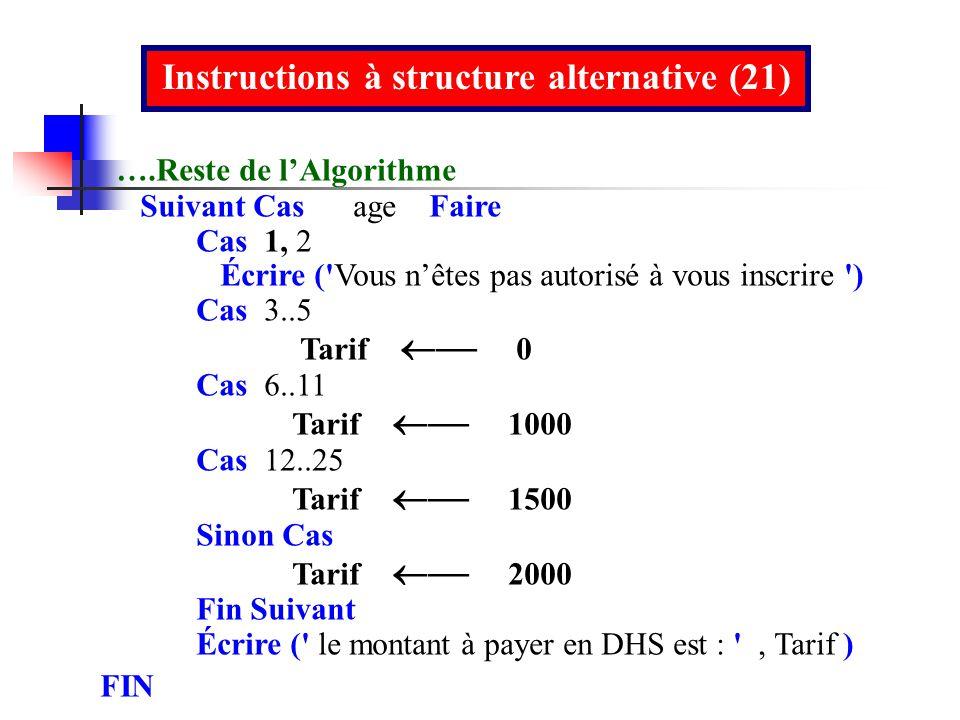 Instructions à structure alternative (21) ….Reste de lAlgorithme Suivant Cas age Faire Cas 1, 2 Écrire ('Vous nêtes pas autorisé à vous inscrire ') Ca