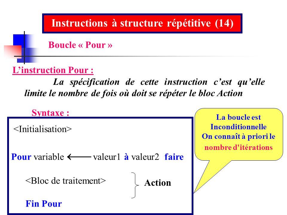 Instructions à structure répétitive (14) Linstruction Pour : La spécification de cette instruction cest quelle limite le nombre de fois où doit se rép
