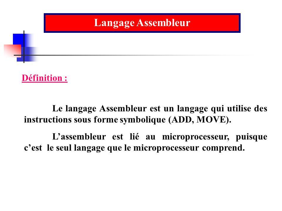 Langage Assembleur Définition : Le langage Assembleur est un langage qui utilise des instructions sous forme symbolique (ADD, MOVE). Lassembleur est l