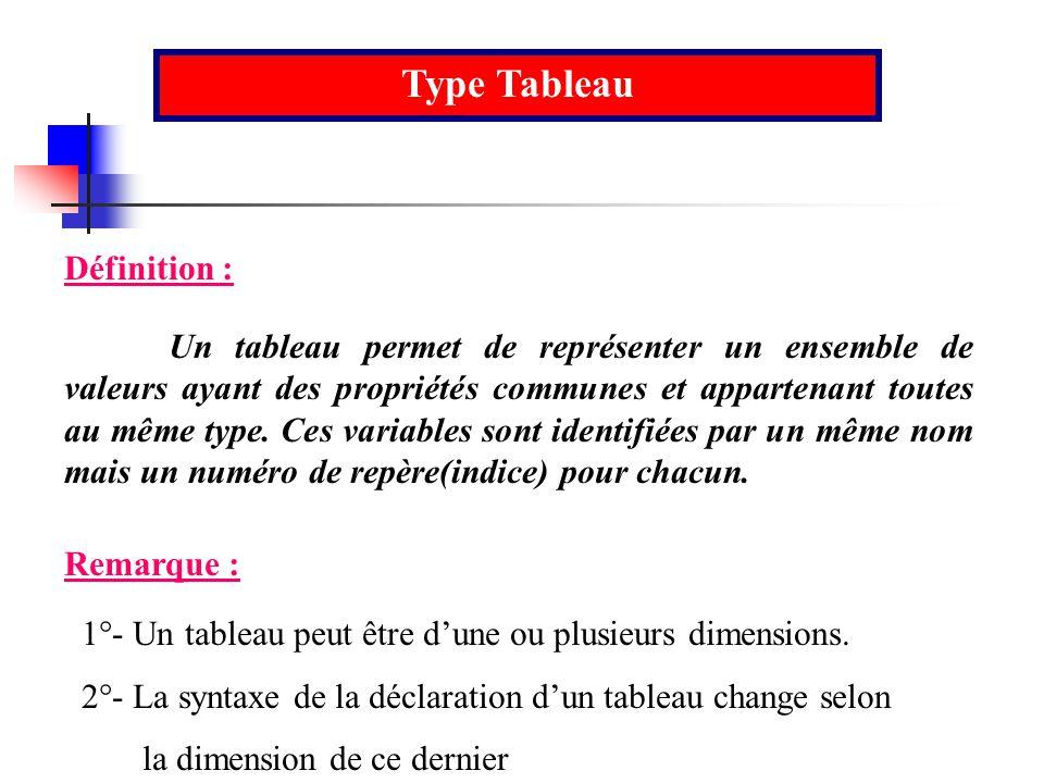 Type Tableau Définition : Un tableau permet de représenter un ensemble de valeurs ayant des propriétés communes et appartenant toutes au même type. Ce