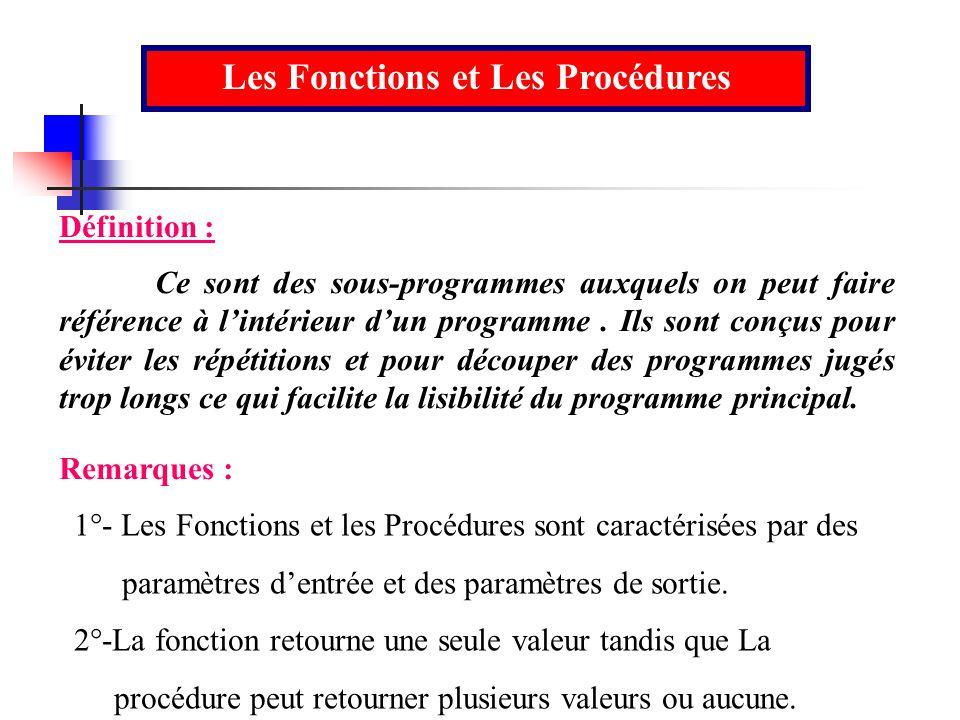 Les Fonctions et Les Procédures Définition : Ce sont des sous-programmes auxquels on peut faire référence à lintérieur dun programme. Ils sont conçus