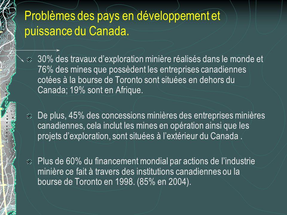 Problèmes des pays en développement et puissance du Canada. 30% des travaux dexploration minière réalisés dans le monde et 76% des mines que possèdent