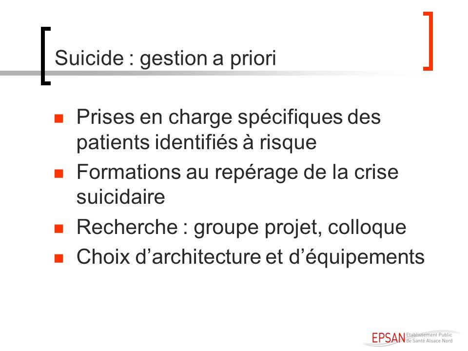 Suicide : gestion a priori Prises en charge spécifiques des patients identifiés à risque Formations au repérage de la crise suicidaire Recherche : gro
