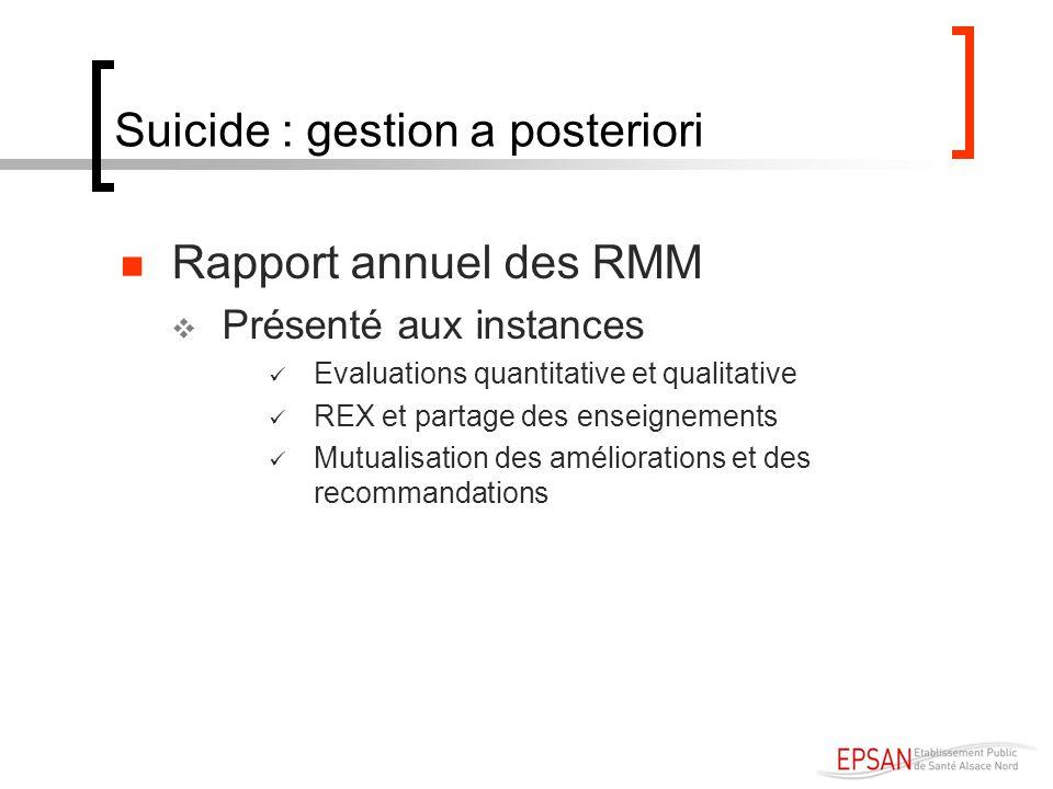 Suicide : gestion a posteriori Rapport annuel des RMM Présenté aux instances Evaluations quantitative et qualitative REX et partage des enseignements