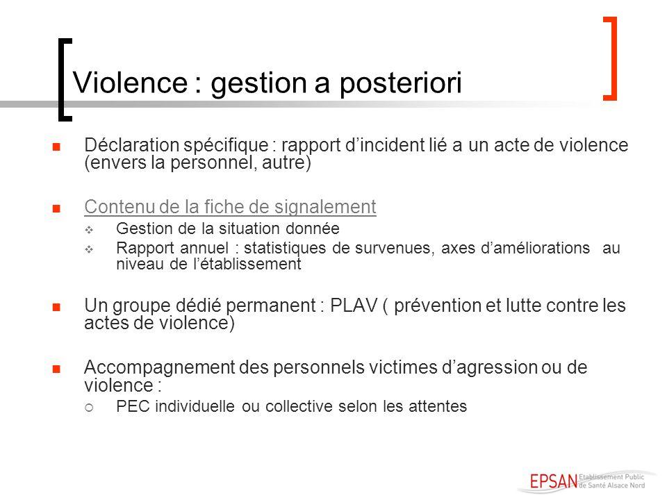 Violence : gestion a posteriori Déclaration spécifique : rapport dincident lié a un acte de violence (envers la personnel, autre) Contenu de la fiche