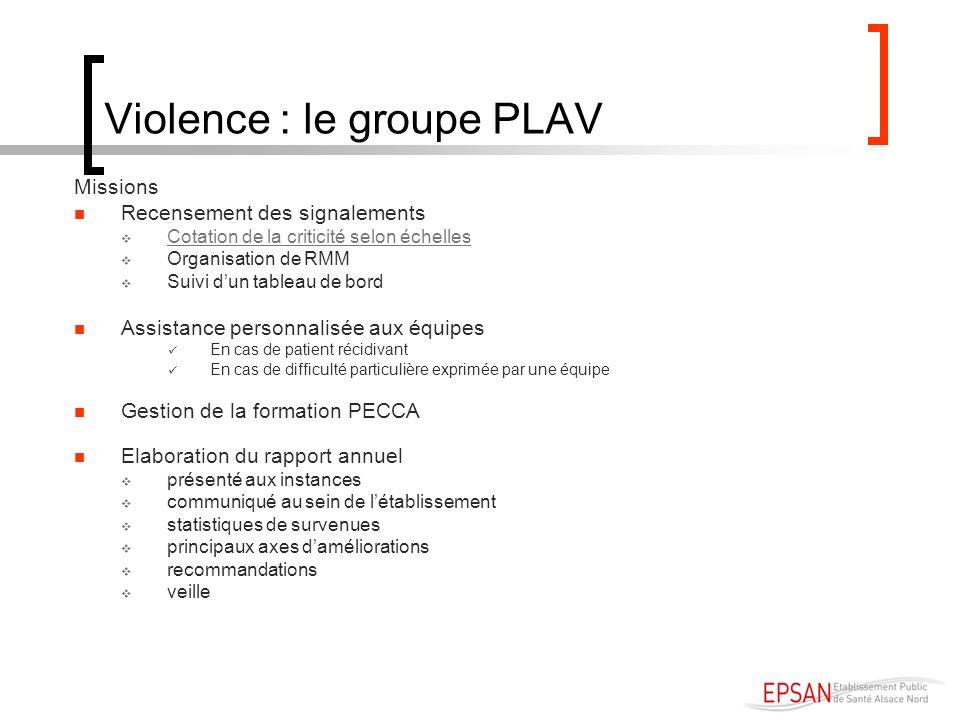Violence : le groupe PLAV Missions Recensement des signalements Cotation de la criticité selon échelles Organisation de RMM Suivi dun tableau de bord