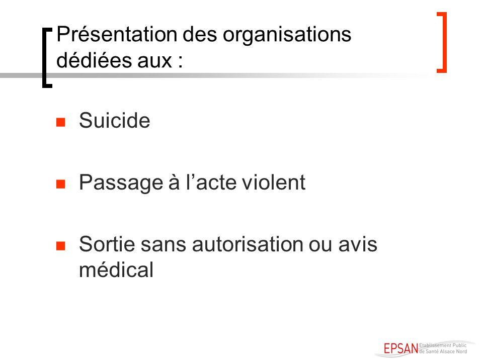 Présentation des organisations dédiées aux : Suicide Passage à lacte violent Sortie sans autorisation ou avis médical