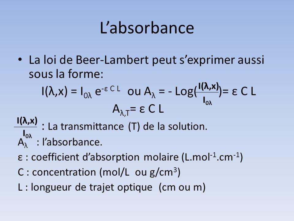 Labsorbance La loi de Beer-Lambert peut sexprimer aussi sous la forme: I(λ,x) = I 0λ e -ε C L ou A λ = - Log( )= ε C L A λ,T = ε C L : La transmittanc
