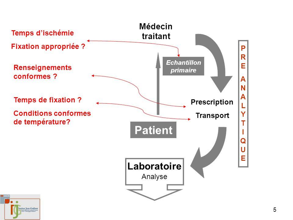 16 Conclusion Au centre de la qualité : le patient !