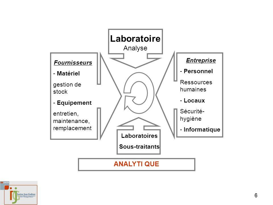 6 Laboratoire Analyse Laboratoires Sous-traitants Fournisseurs - Matériel gestion de stock - Equipement entretien, maintenance, remplacement Entrepris