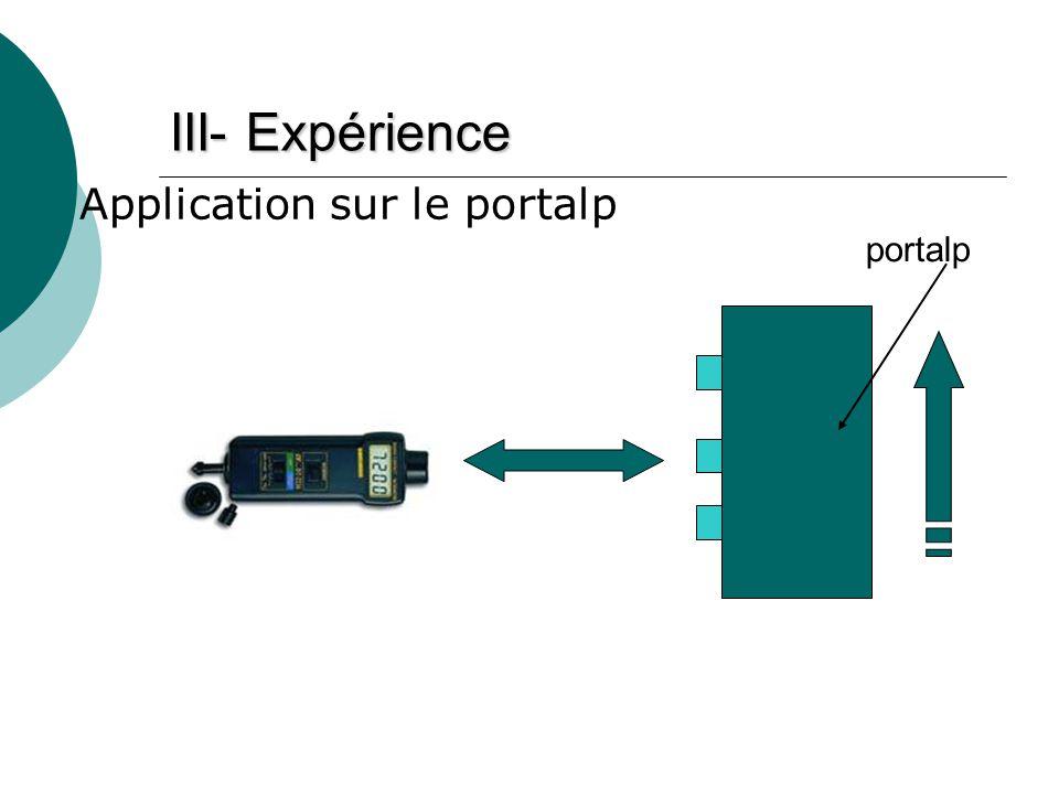 III- Expérience Application sur le portalp portalp