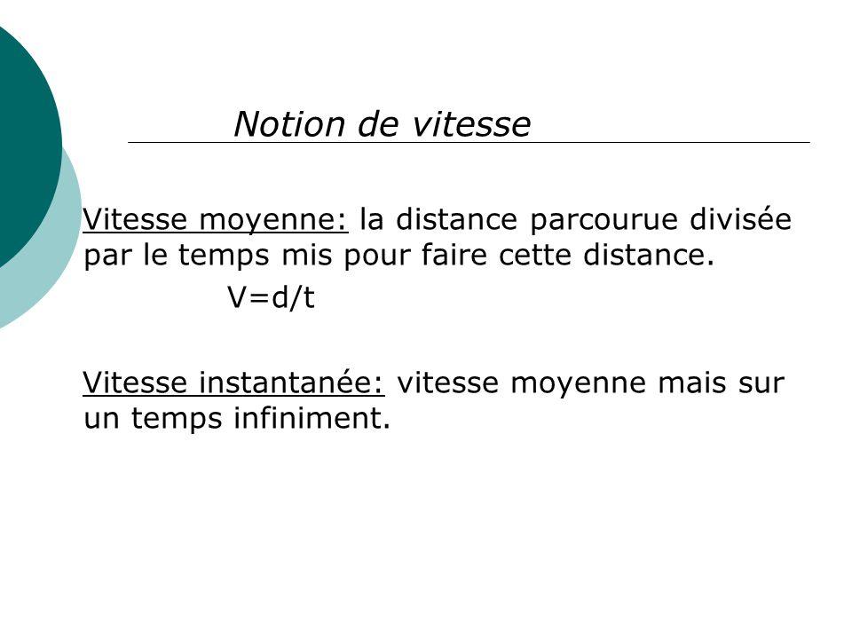 Notion de vitesse Vitesse moyenne: la distance parcourue divisée par le temps mis pour faire cette distance. V=d/t Vitesse instantanée: vitesse moyenn