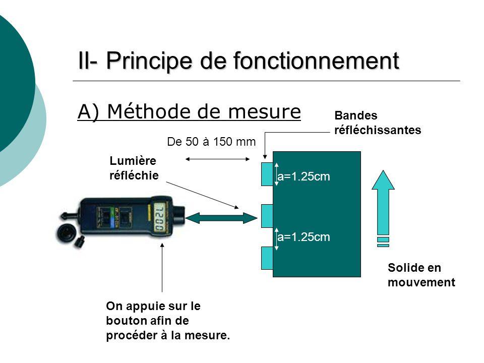 II- Principe de fonctionnement A) Méthode de mesure On appuie sur le bouton afin de procéder à la mesure. Lumière réfléchie Bandes réfléchissantes Sol