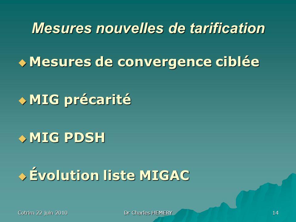 Cotrim 22 juin 2010 Dr Charles HEMERY 14 Mesures nouvelles de tarification Mesures de convergence ciblée Mesures de convergence ciblée MIG précarité M