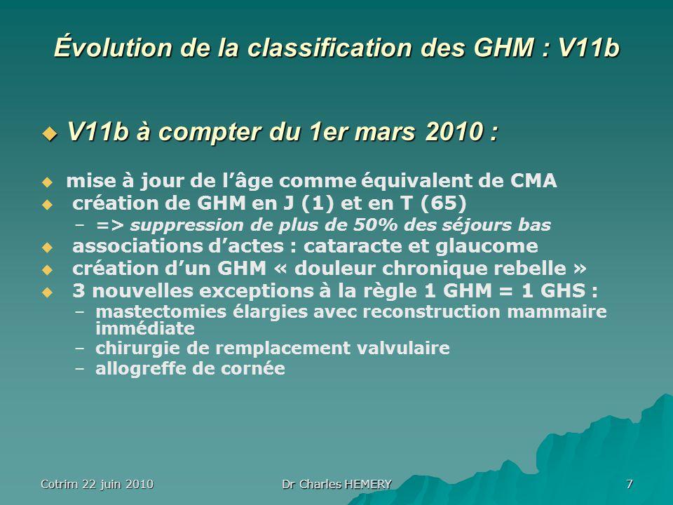 Cotrim 22 juin 2010 Dr Charles HEMERY 7 Évolution de la classification des GHM : V11b V11b à compter du 1er mars 2010 : V11b à compter du 1er mars 2010 : mise à jour de lâge comme équivalent de CMA création de GHM en J (1) et en T (65) – –=> suppression de plus de 50% des séjours bas associations dactes : cataracte et glaucome création dun GHM « douleur chronique rebelle » 3 nouvelles exceptions à la règle 1 GHM = 1 GHS : – –mastectomies élargies avec reconstruction mammaire immédiate – –chirurgie de remplacement valvulaire – –allogreffe de cornée