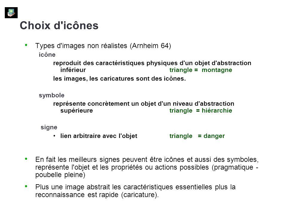 Choix d'icônes Types d'images non réalistes (Arnheim 64) icône reproduit des caractéristiques physiques d'un objet d'abstraction inférieur triangle =