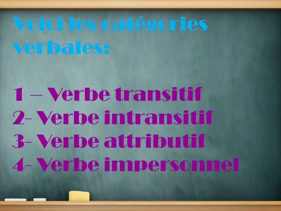 Voici les catégories verbales: 1 – Verbe transitif 2- Verbe intransitif 3- Verbe attributif 4- Verbe impersonnel