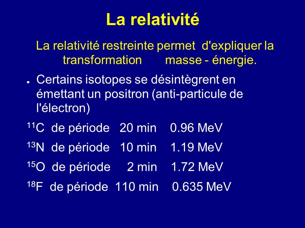 La relativité La relativité restreinte permet d'expliquer la transformation masse - énergie. Certains isotopes se désintègrent en émettant un positron
