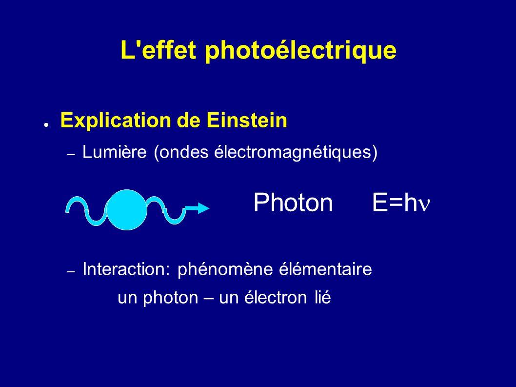 L'effet photoélectrique Explication de Einstein – Lumière (ondes électromagnétiques) Photon E=h – Interaction: phénomène élémentaire un photon – un él
