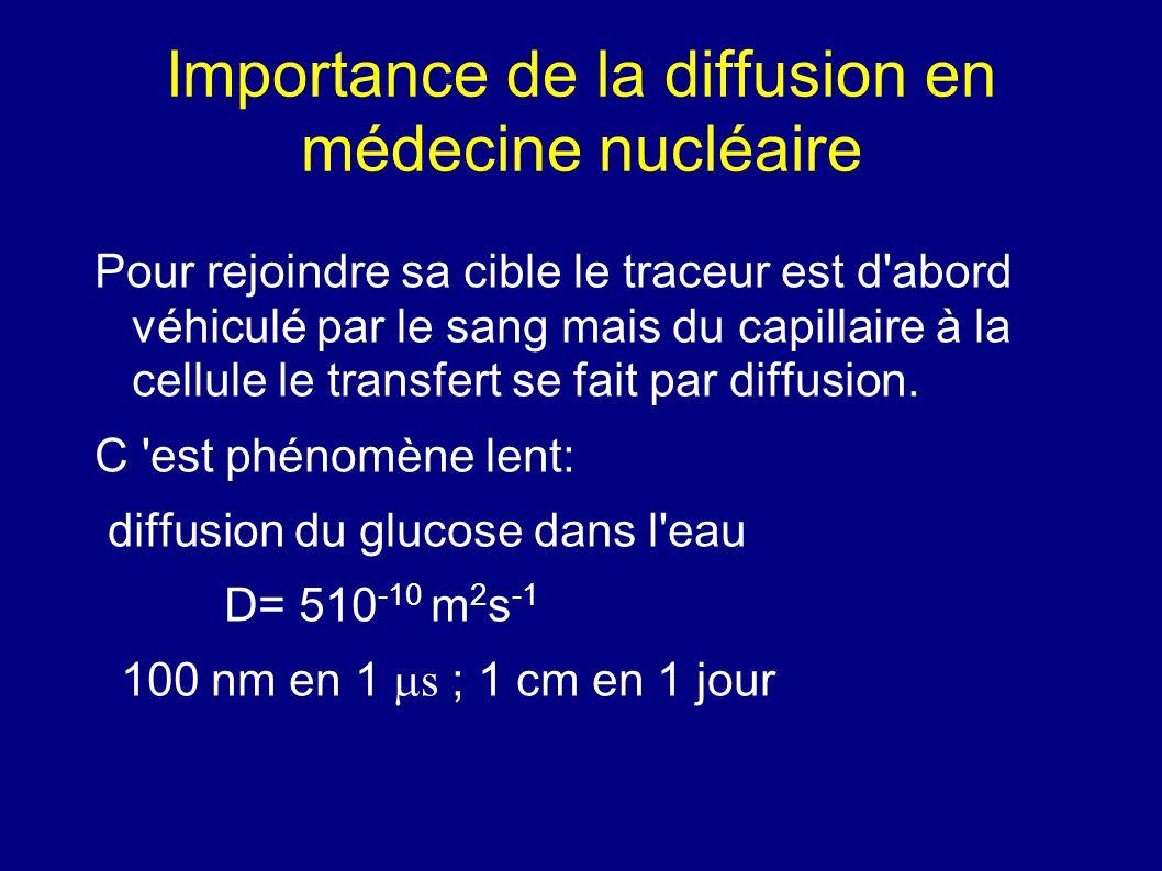 Importance de la diffusion en médecine nucléaire Pour rejoindre sa cible le traceur est d'abord véhiculé par le sang mais du capillaire à la cellule l