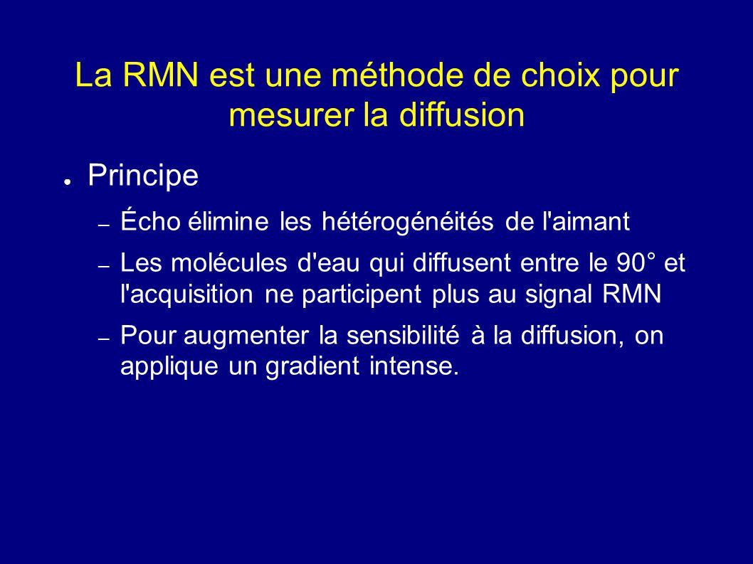 La RMN est une méthode de choix pour mesurer la diffusion Principe – Écho élimine les hétérogénéités de l'aimant – Les molécules d'eau qui diffusent e