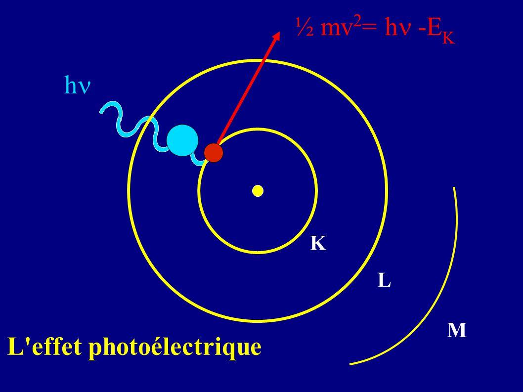 K L M h ½ mv 2 = h -E K L'effet photoélectrique
