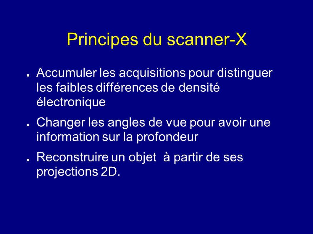 Principes du scanner-X Accumuler les acquisitions pour distinguer les faibles différences de densité électronique Changer les angles de vue pour avoir