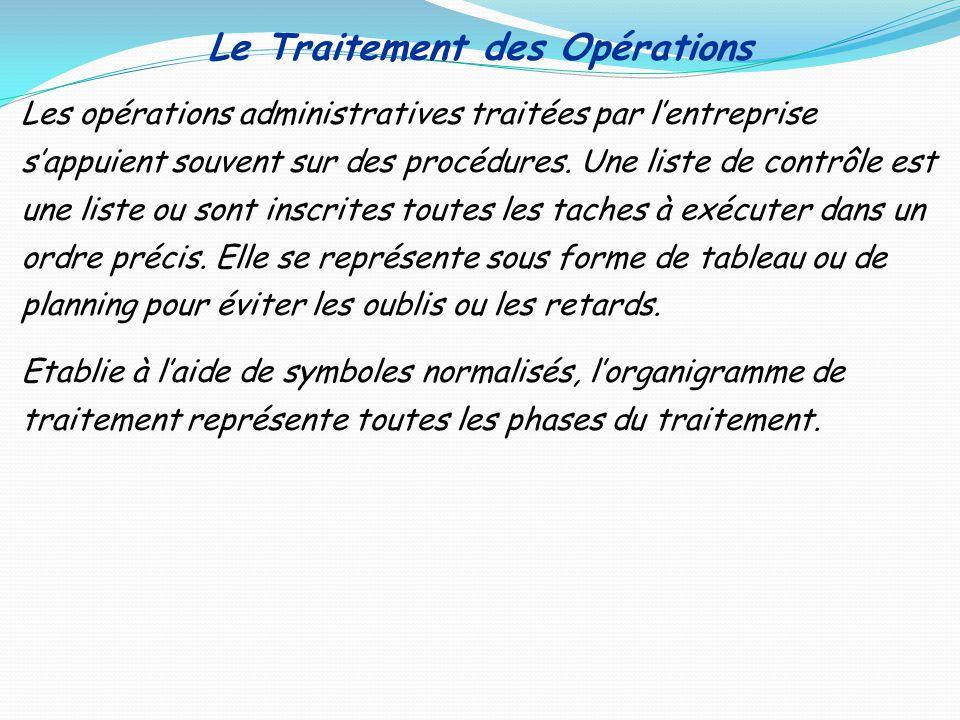 Le Traitement des Opérations Les opérations administratives traitées par lentreprise sappuient souvent sur des procédures. Une liste de contrôle est u