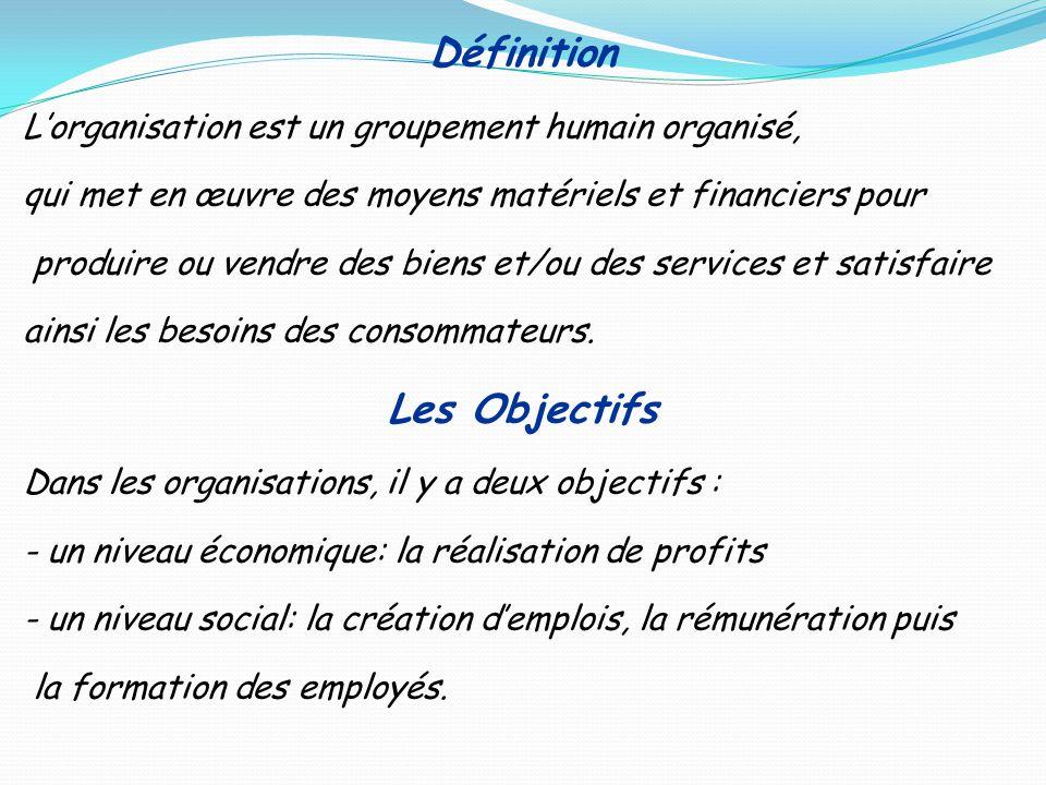 Définition Lorganisation est un groupement humain organisé, qui met en œuvre des moyens matériels et financiers pour produire ou vendre des biens et/o