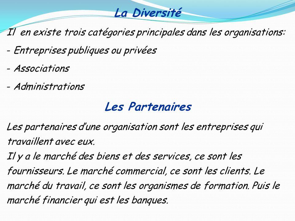 La Diversité Il en existe trois catégories principales dans les organisations: - Entreprises publiques ou privées - Associations - Administrations Les