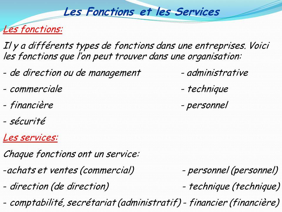 Les Fonctions et les Services Les fonctions: Il y a différents types de fonctions dans une entreprises. Voici les fonctions que lon peut trouver dans