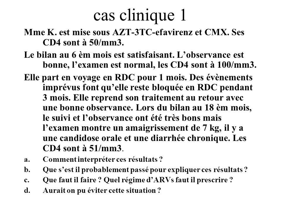cas clinique 1 Mme K. est mise sous AZT-3TC-efavirenz et CMX. Ses CD4 sont à 50/mm3. Le bilan au 6 èm mois est satisfaisant. Lobservance est bonne, le