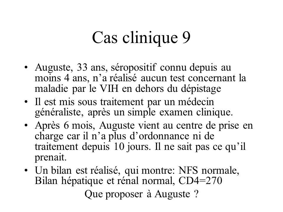 Cas clinique 9 Auguste, 33 ans, séropositif connu depuis au moins 4 ans, na réalisé aucun test concernant la maladie par le VIH en dehors du dépistage