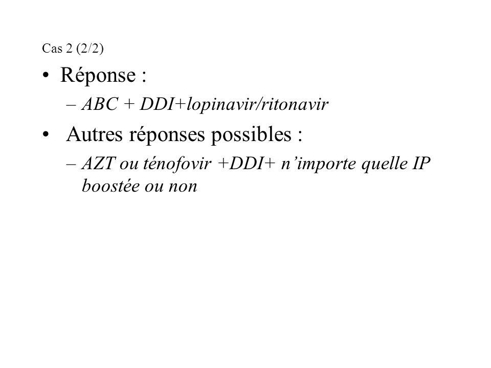 Cas 2 (2/2) Réponse : –ABC + DDI+lopinavir/ritonavir Autres réponses possibles : –AZT ou ténofovir +DDI+ nimporte quelle IP boostée ou non