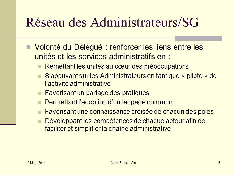 15 Mars 2011 Marie-France Sire7 Réseau des Administrateurs/SG Accompagnement des Administrateurs dans leur réflexion autour de leur activité : Quelle vision de leur métier .