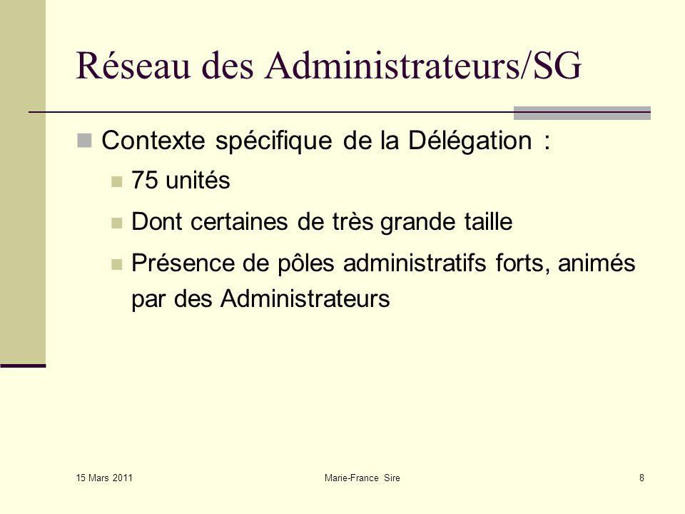15 Mars 2011 Marie-France Sire8 Réseau des Administrateurs/SG Contexte spécifique de la Délégation : 75 unités Dont certaines de très grande taille Présence de pôles administratifs forts, animés par des Administrateurs