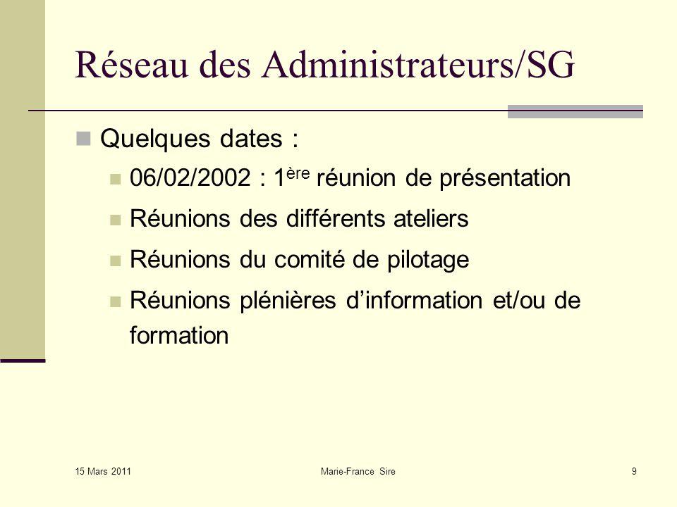 15 Mars 2011 Marie-France Sire20 Réseau des Administrateurs/SG Résultats des ateliers : Les outils de communication Web Liste de diffusion, forum Préparation dune « valise daccueil »