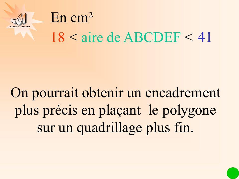 La Géométrie Autrement On pourrait obtenir un encadrement plus précis en plaçant le polygone sur un quadrillage plus fin. 18 < aire de ABCDEF < 41 En