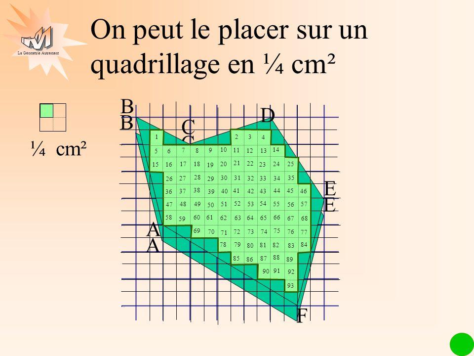 La Géométrie Autrement ¼ cm² A E C B A E C B F D 1 2 3 5 6 4 10 9 8 7 14 13 12 11 15 16 17 18 19 20 21 22 23 24 25 26 27 28 29 30 31 32 33 34 35 36 47