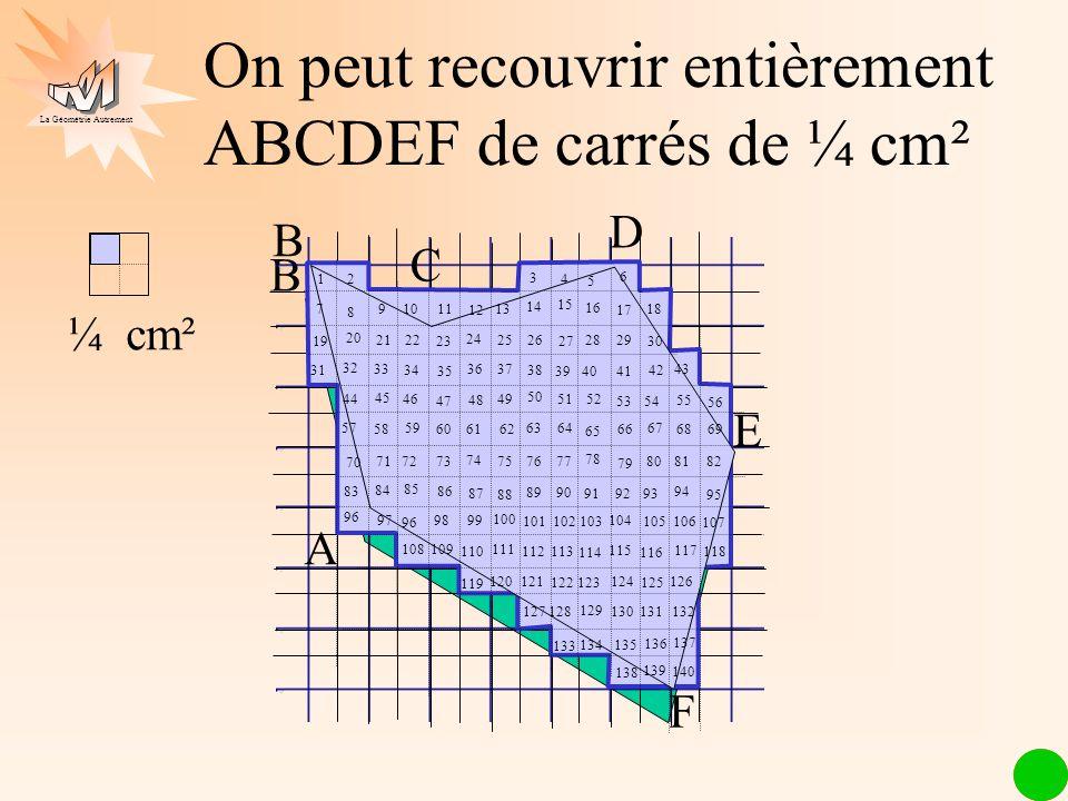 La Géométrie Autrement ¼ cm² B E B F On peut recouvrir entièrement ABCDEF de carrés de ¼ cm² C D A 1 2 3 5 6 4 10 9 8 7 14 13 12 11 15 16 17 18 19 20