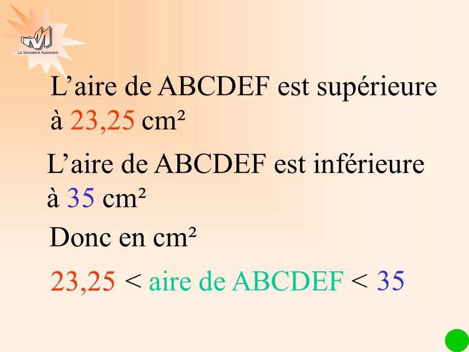 La Géométrie Autrement Laire de ABCDEF est supérieure à 23,25 cm² Laire de ABCDEF est inférieure à 35 cm² 23,25 < aire de ABCDEF < 35 Donc en cm²