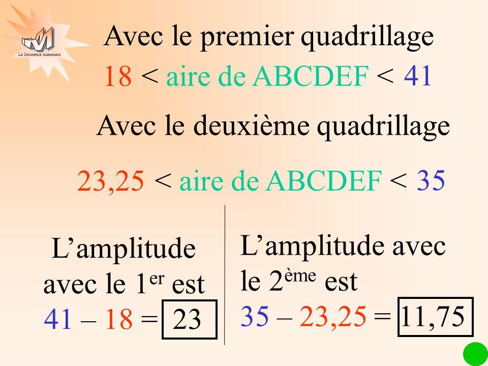 La Géométrie Autrement Lamplitude avec le 1 er est 41 – 18 = 23 18 < aire de ABCDEF < 41 Avec le premier quadrillage Avec le deuxième quadrillage 23,2