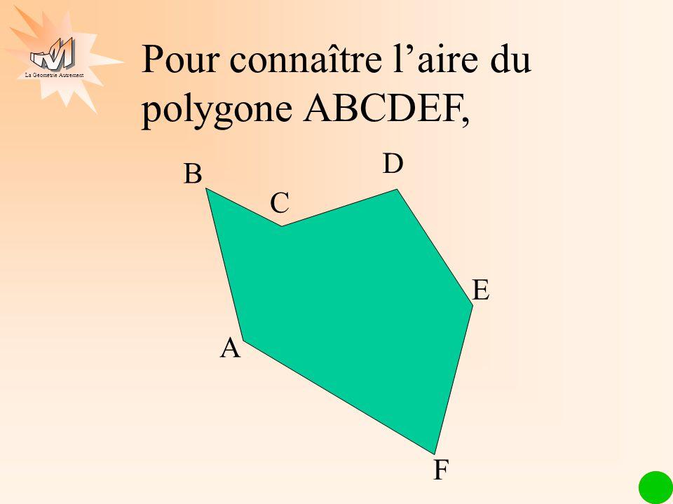 La Géométrie Autrement A E C B F on peut le placer sur un quadrillage en cm² 1 cm² A E C B F D